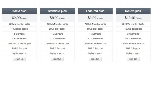 CSS Responsive Pricing Tables