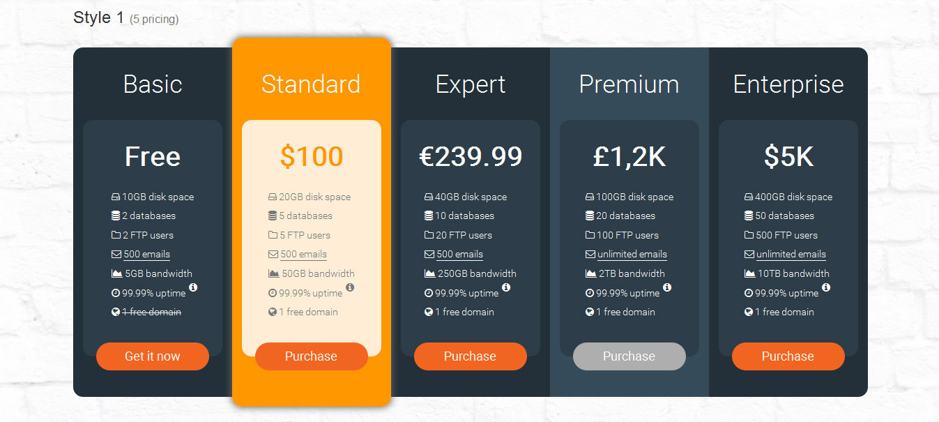 Pricing Tables Build With CSS